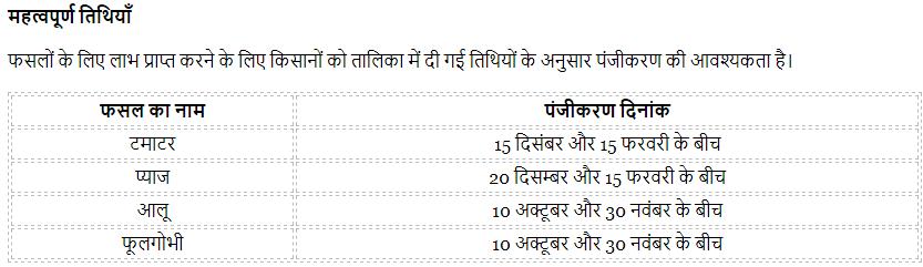 Haryana Current Affairs November 2017 - New Haryana Current Affairs