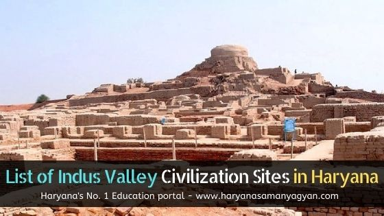 List of Indus Valley Civilization Sites in Haryana